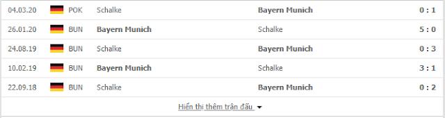 Kèo bóng đá Bayern vs Schalke, 1h30 ngày 19/9-Bundesliga Bayern2
