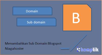 Menambahkan Sub Domain Blogspot Niagahoster