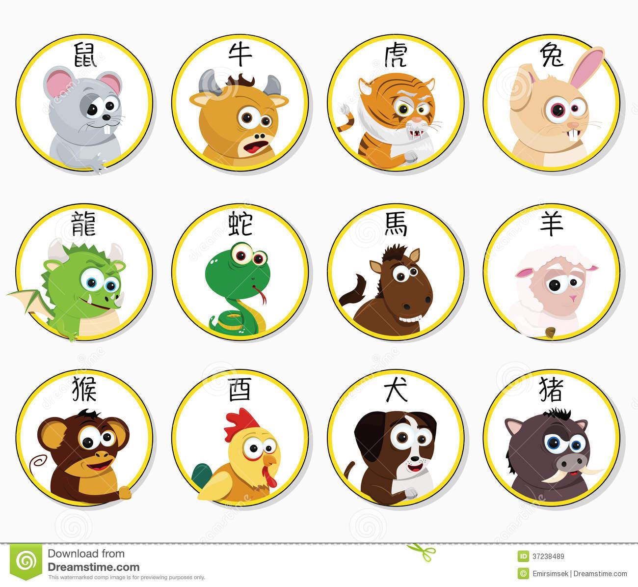 12 Shio Dalam Bahasa Mandarin 12 Chinese Zodiac Sign