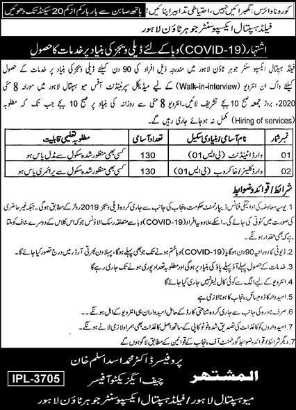 Corona Virus Field Hospital Expo Center Lahore Jobs 2020 - Health Department Jobs 2020