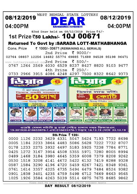 Lottery Sambad 08-12-2019 West Bengal State Lottery Result 04.00 PM-sambadlottery.org