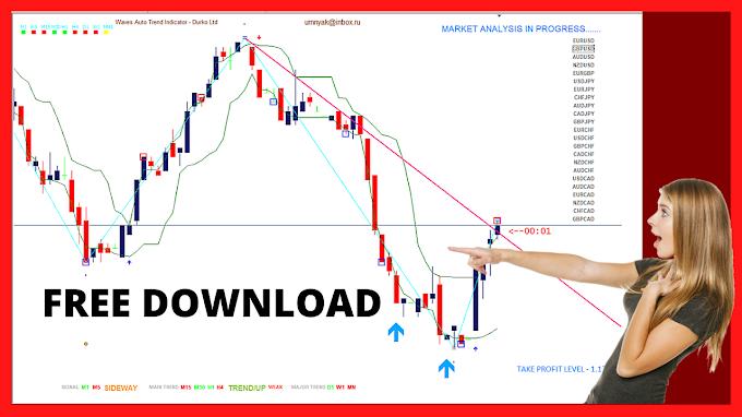 Forex Trading ! Stocks Trading  !  Crypto Trading