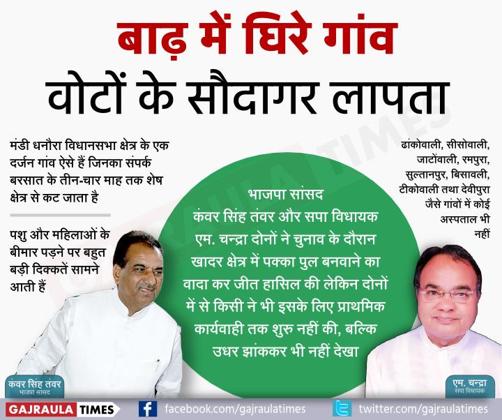 infograph-kanwar-tanwar-m-c