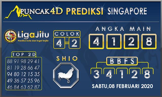 PREDIKSI TOGEL SINGAPORE PUNCAK4D 08 FEBRUARI 2020