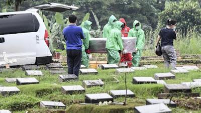 Kematian Coronavirus Indonesia