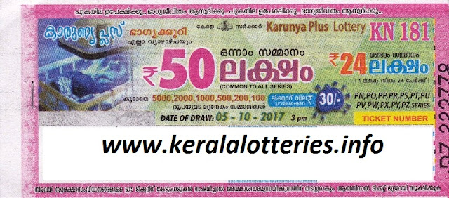 Kerala Lottery Result  Karunya plus (KN-181) October 05, 2017