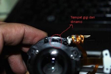 dinamo aperture lensa tamron