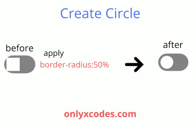 Make Circle Within Toggle Button