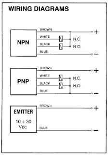 3 Post Horn Relay Horn Buttons Wiring Diagram ~ Odicis