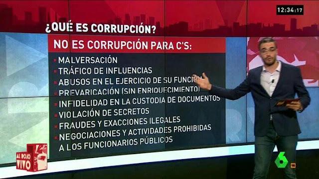 """La lucha contra la corrupción de Ciudadanos: cada vez más """"light"""""""