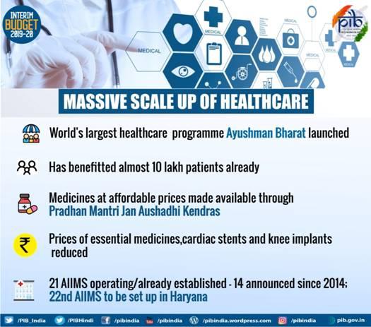 interim-budget-2019-healthcare