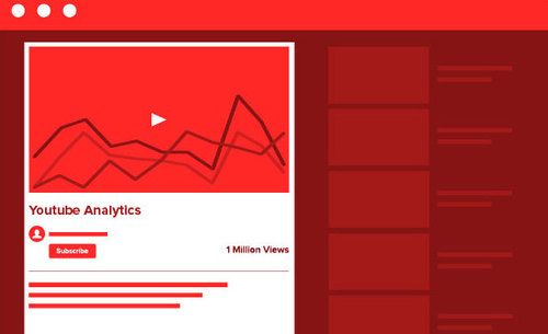 Measuring the Success of Uploaded YouTube Videos