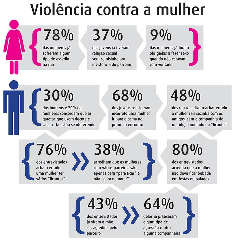 Estado sociedade brasileira e subdenvolvimento perpetuado 10