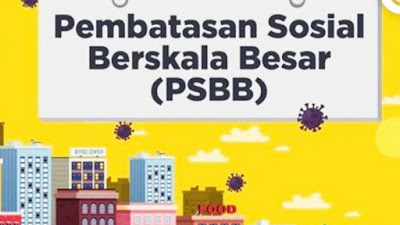 PSBB Jilid 9 Banten di Perpanjang Sampai 18 Juni 2021