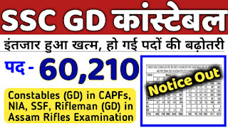 SSC GD Constable 2018 revised vacancy details 2018