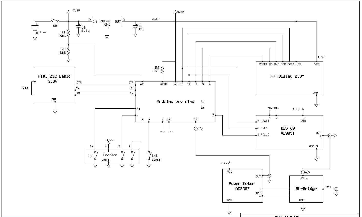 SM4HNG Elektronik: Antenna Analyser