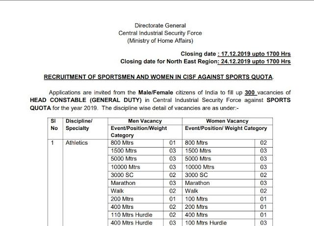 CISF 2019 Vacancy Notification PDF Form