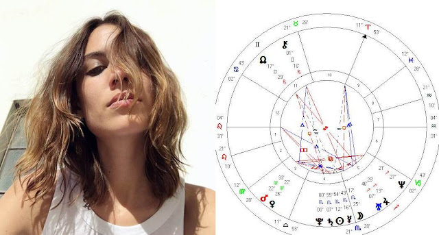Wiki Alexa Chung birth chart & personality traits