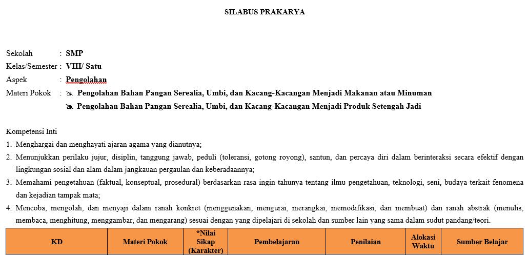 Silabus Prakarya Smp Mts Kelas 8 Semester Ganjil Kurikulum 2013 Tahun Pelajaran 2020 2021 Didno76 Com