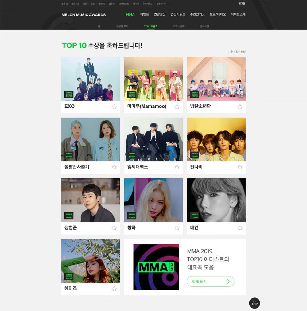 '2019 MelOn Music Awards' Announce The Winner List of Top 10 K-Pop Artist