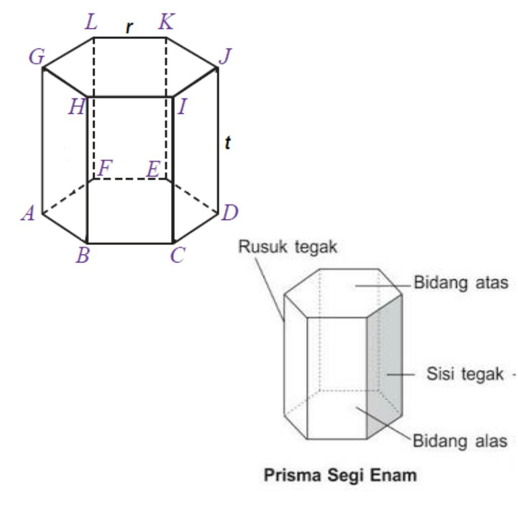 Kunci Jawaban Matematika Kelas 8 Halaman 144 145 Ayo Kita Berlatih 8 2 Kosingkat