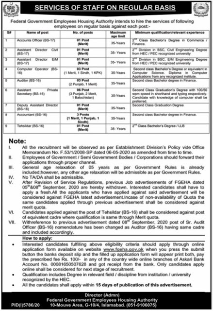 New Jobs Federal Govt Employess Housing Authorithy 2021