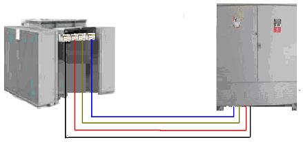 شرح لوحات التوزيع الرئيسية للجهد المنخفض والبيلرات ومواصفاتها وأنواعها وتصميمها