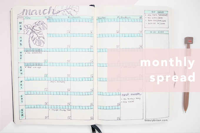 March monthly spread
