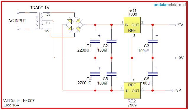Skema rangkaian power supply regulator 9V 1A simetris