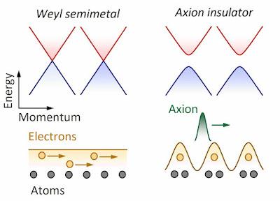 axionparticl.jpg
