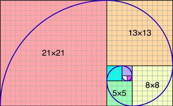 √  Tutorial Algoritma Bilangan Fibonacci Javascript