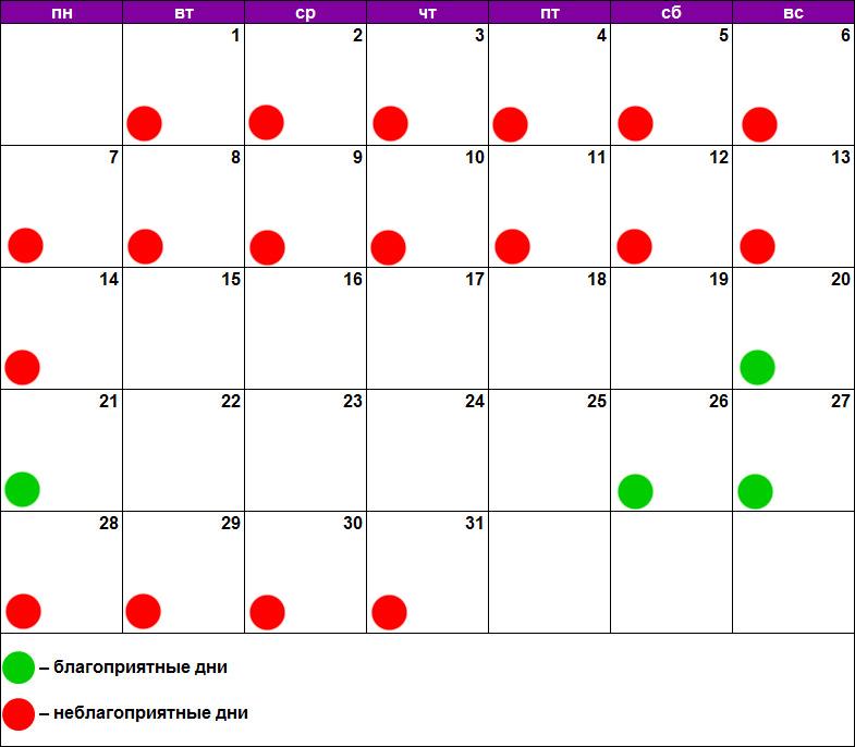 Лунный календарь чистки лица октябрь 2019