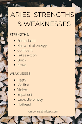 Aries zodiac sign strength weaknesses