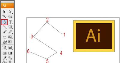 Tutorial dasar Adobe Illustrator