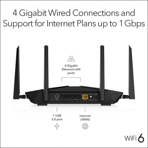 Review Nighthawk RAX43 AX5 5-Stream AX4200 WiFi Router