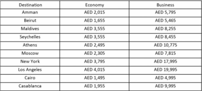 Emirates announces special fares to ten popular destinations