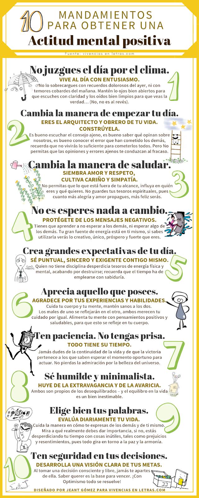 Infografía de Actitud Positiva en 10 pasos