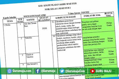 Kisi-kisi Soal UAS / PAS PJOK Kelas 1 K13 Semester 1