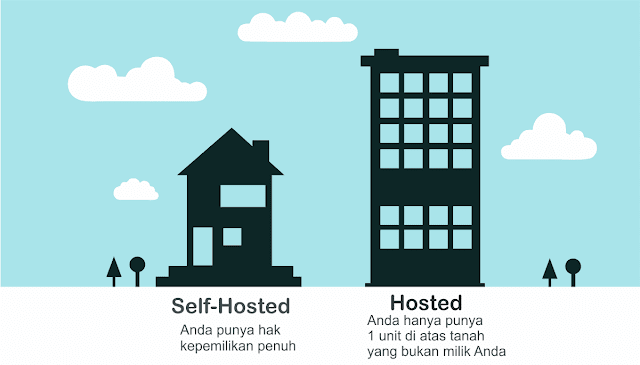 perbedaan hosted dan self-hosted