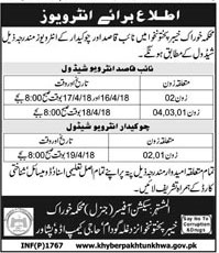 Interview Schedule for Naibqasid, Watchman in Food Department KPK 2018