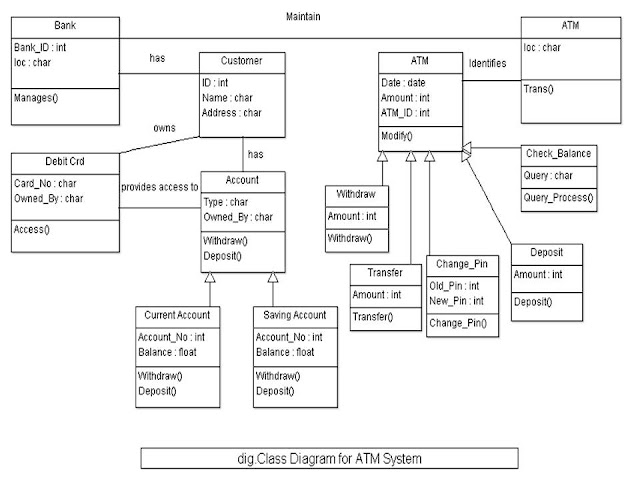 Comprehensive system uml diagram complete wiring diagrams comprehensive system uml diagram images gallery ccuart Image collections