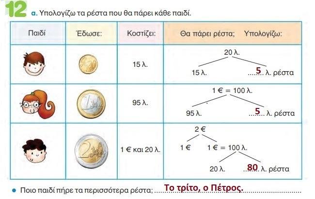Κεφ. 12ο: Υπολογίζω τα ρέστα - από το https://e-tutor.blogspot.com