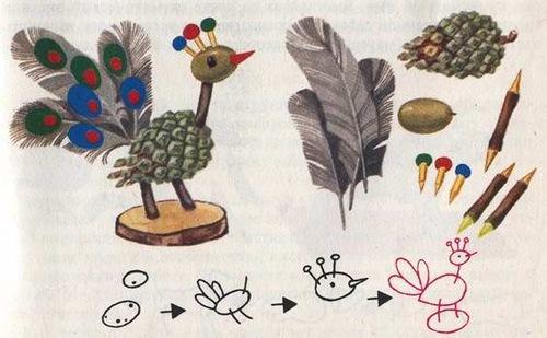 декор осенний, праздник урожая, осень, для дома, для интерьера, украшение дома, осеннее настроение, для осени, праздники осени, поделки осенние, мастерим поделки, своими руками, поделки из природных материалов, из природных материалов, из шишек, из дерева, из овощей, из семян, из ракушек, мастерим с детьми, для детского сада, для школы, из цветов, из камней, из растений, из листьев,из орехов, из желудей, Мастерим поделки из природных материаловМастерим поделки из природных материалов http://parafraz.space/, http://deti.parafraz.space/, http://eda.parafraz.space/, декор осенний, праздник урожая, осень, для дома, для интерьера, украшение дома, осеннее настроение, для осени, праздники осени, поделки осенние, мастерим поделки, своими руками, поделки из природных материалов, из природных материалов, из шишек, из дерева, из овощей, из семян, из ракушек, мастерим с детьми, для детского сада, для школы, поделки из природного материала своими руками для школьников, из цветов, из камней, из растений, из листьев, Мастерим поделки из природных материалов, Мастерим поделки из природных материалов http://prazdnichnymir.ru/ что можно сделать из природных материалов, поделки своими руками из подручных средств в домашних условиях, поделки для сада своими руками из природных материалов, оригинальные поделки своими руками из неожиданных материалов, поделки из природного материала для детского сада, поделки для сада своими руками из подручных материалов, поделки из природного материала, поделки из шишек, поделки из ракушек, поделки из дерева, поделки из сухих растений, поделки для школы, поделки для детского сада, что можно сделать из сухих растений, что можно сделать из ракушек, что можно сделать из растений, прикольные поделки, идеи поделок из природных материалов,http://handmade.parafraz.space/, http://prazdnichnymir.ru/, http://psy.parafraz.space/