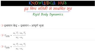 दृढ़ पिण्ड गतिकी से सम्बंधित सूत्र _ Rigid Body Dynamics