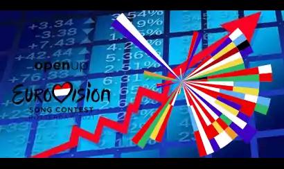 cotizaciones de Eurovisión 2021