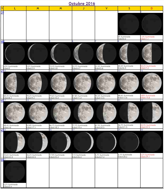 Astrociencias ecuador calendario lunar mes octubre 2016 Fase lunar octubre 2016