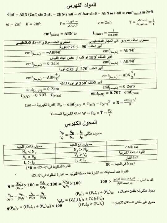 لطلاب الثانوية العامة.. قوانين واستنتاجات الفيزياء كل فصل في صفحة  12