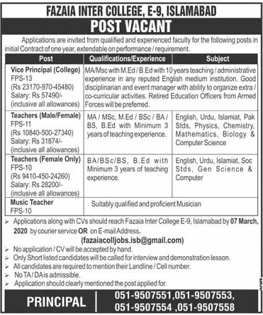 Fazaia Inter College Islamabad Jobs 2020