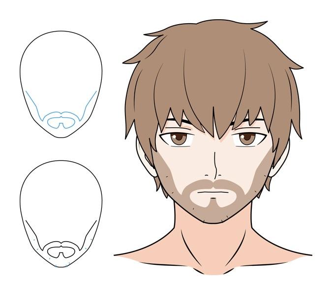 Contoh bentuk rambut wajah anime