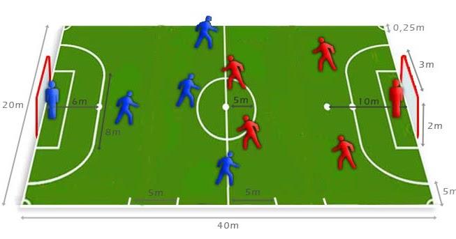Por Qué Se Juega Al Fútbol Con 11 Jugadores Por Equipo: EL FÚTBOL DE SALÓN: EL FÚTBOL SALA Y LAS FUNCIONES DE
